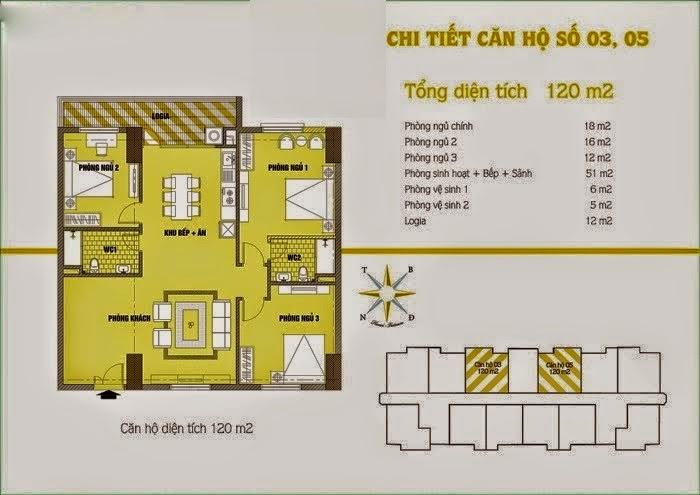 Căn hộ số 3 và 5 cho thuê chung cư C37 Bộ Công An