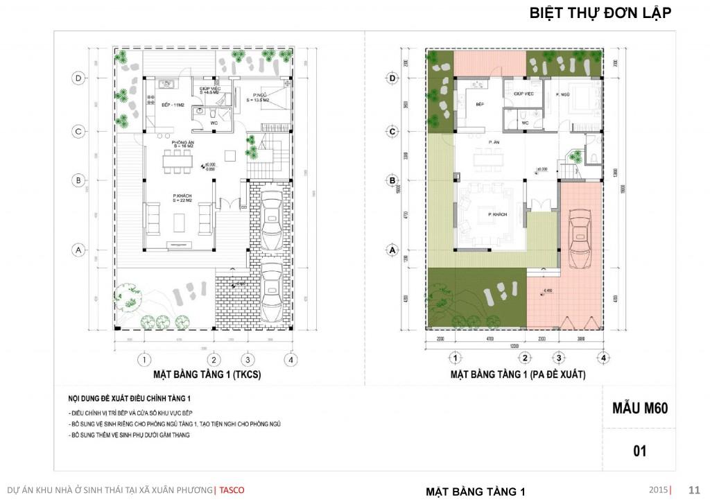 thiết kế biệt thự đơn lập tầng 1