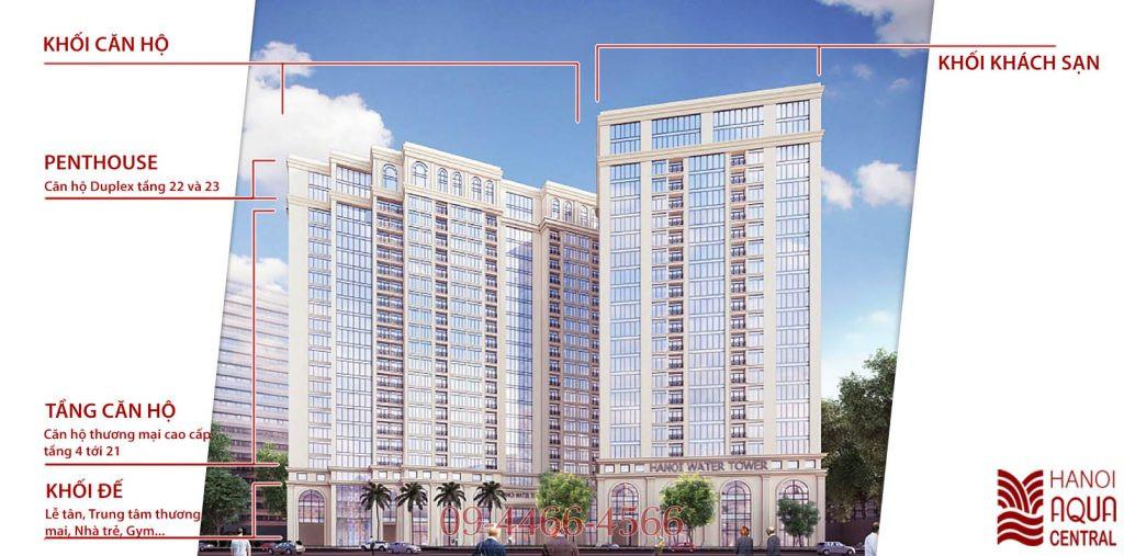 thiết kế chung cư hà nội aqua central