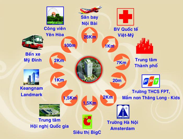 lien-ket-vung-chung-cu-ha-do-park-side