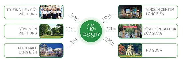 lien-ket-vung-chung-cu-eco-city-long-bien