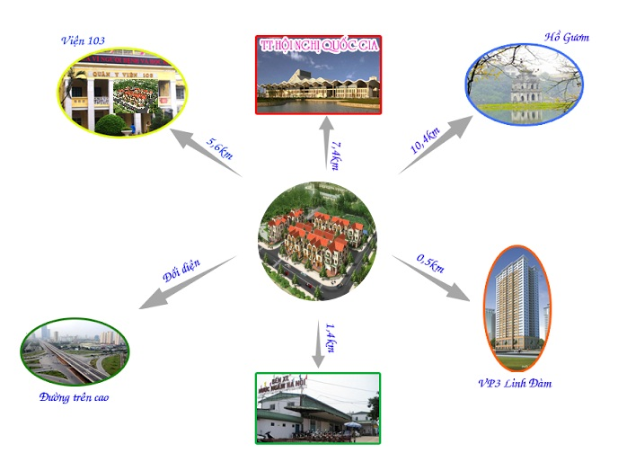 liên kết vùng khu nhà ở thấp tầng hoàng liệt