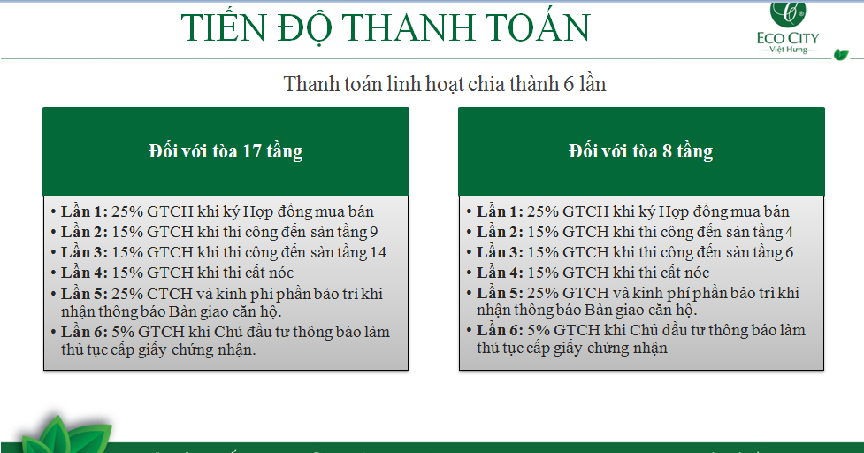 tien-do-thanh-toan-eco-city