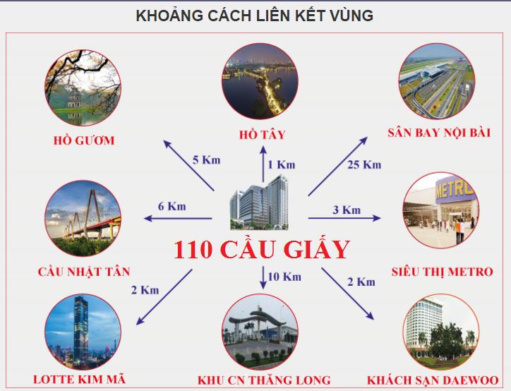 liên kết vùng chung cư 110 cầu giấy