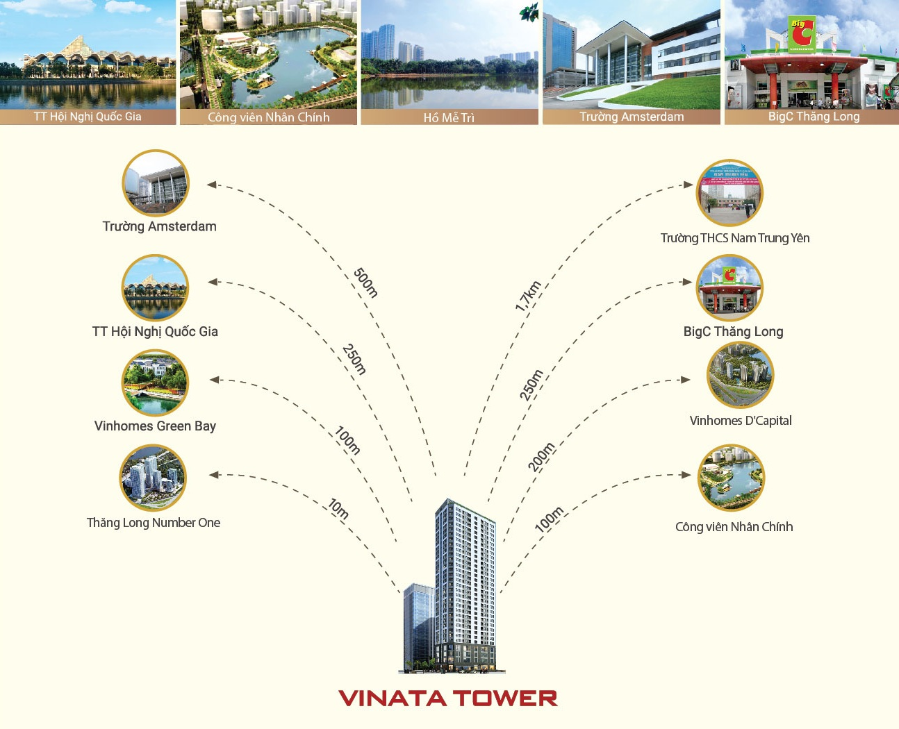 liên kết vùng chung cư vinata tower