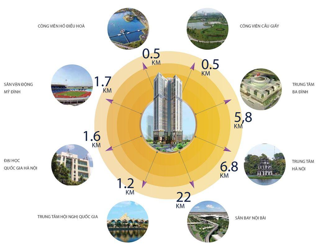liên kết vùng chung cư golden park tower