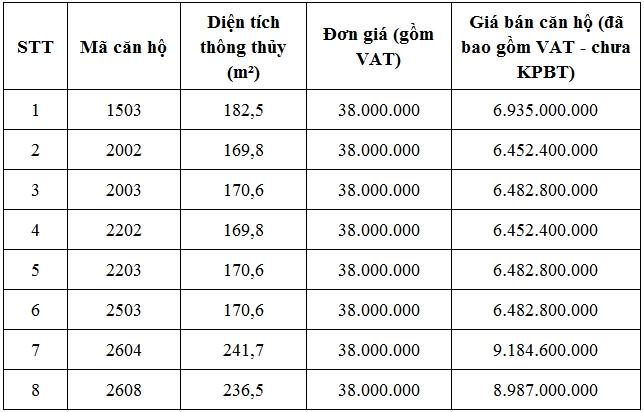 bảng giá chung cư 97 - 99 láng hạ
