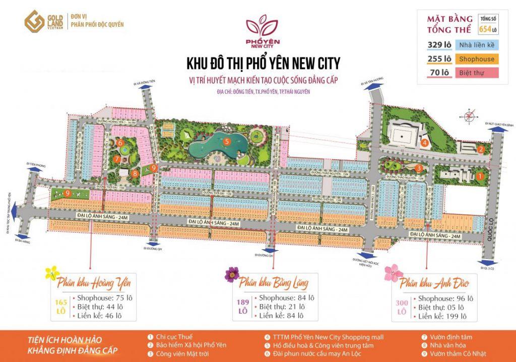 mặt bằng dự án phổ yên new city