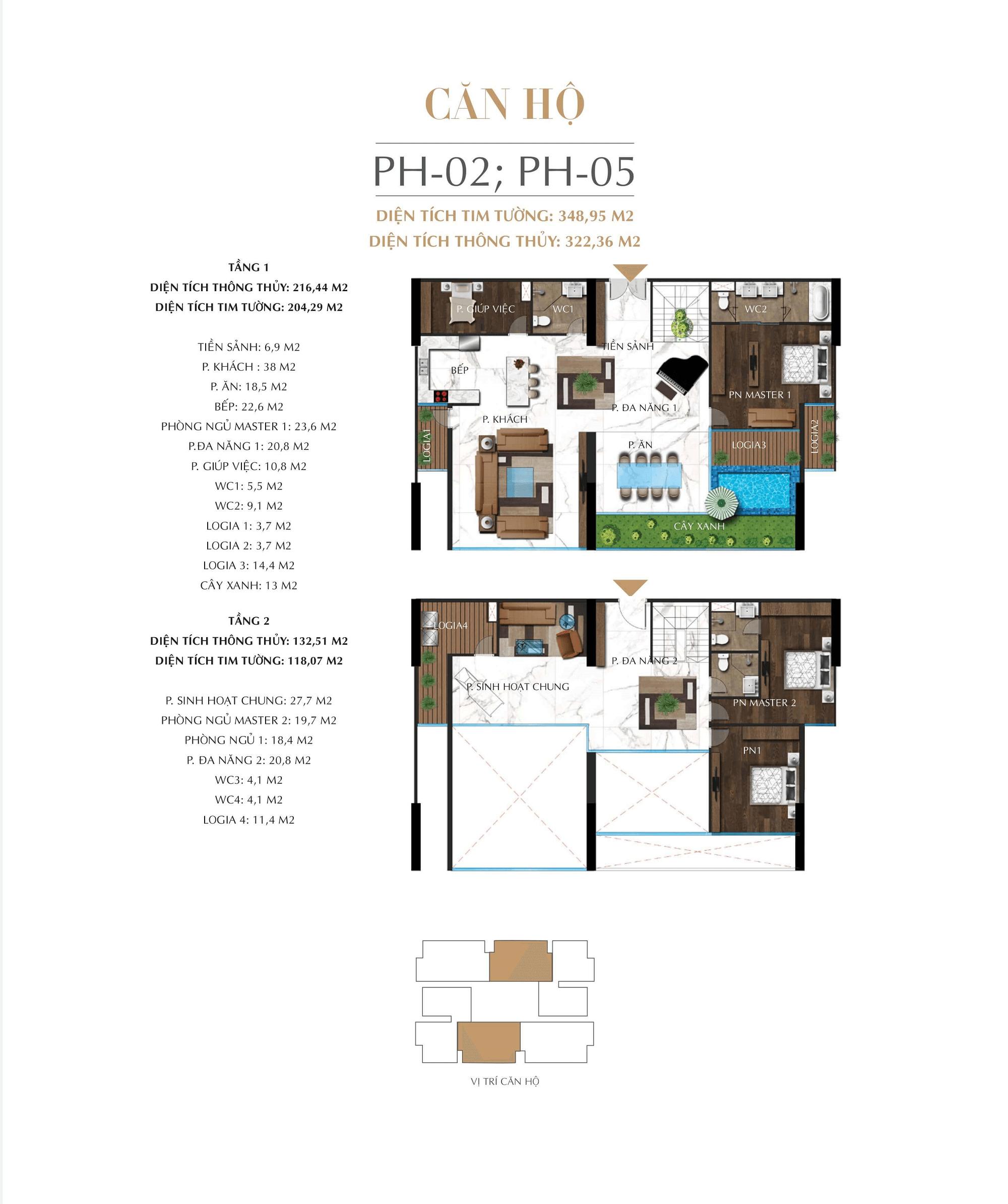 thiết kế căn hộ penthouse sunshine boulevard