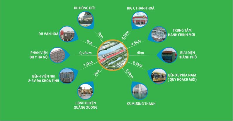 liên kết vùng green park quảng tân