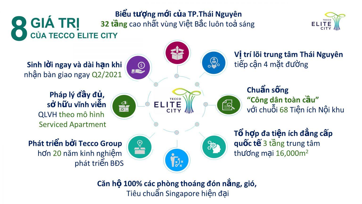 nên mua chung cư tecco elite city