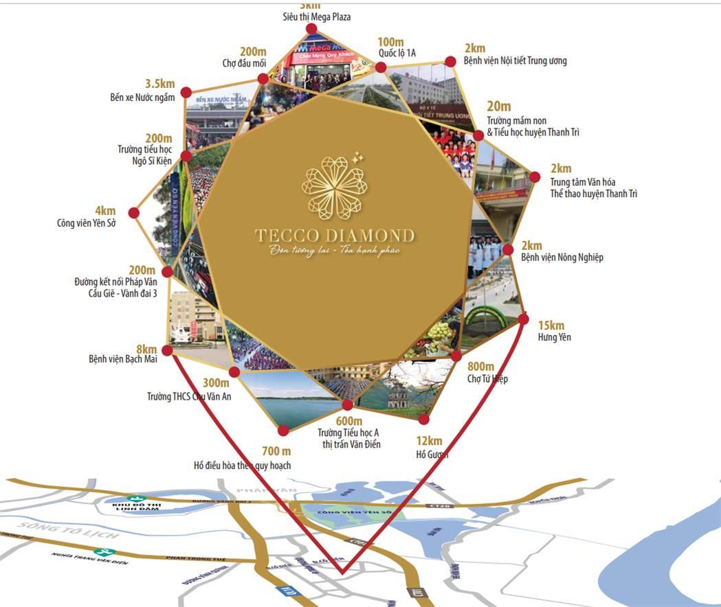 liên kết vùng dự án tecco diamond thanh trì