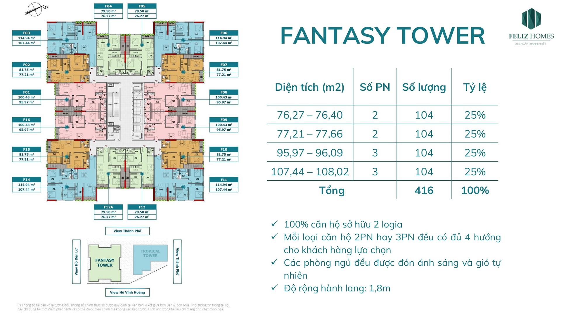 tòa fantasy tower dự án feliz homes
