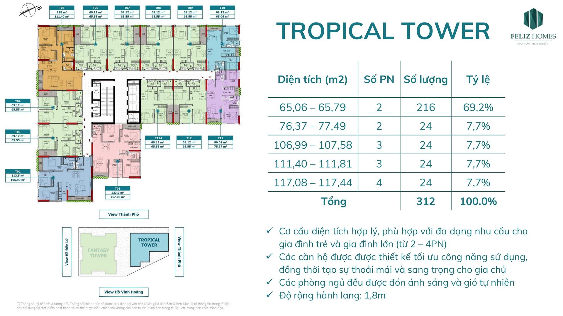 thông tin tòa tropical tower dự án feliz homes