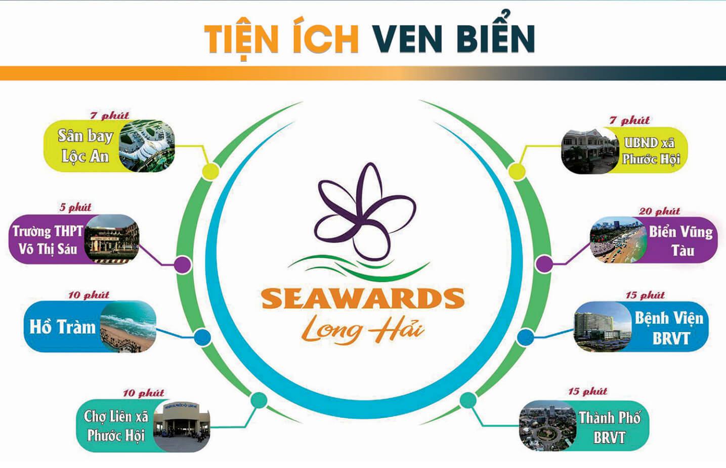 liên kết vùng dự án seawards long hải - đất đỏ