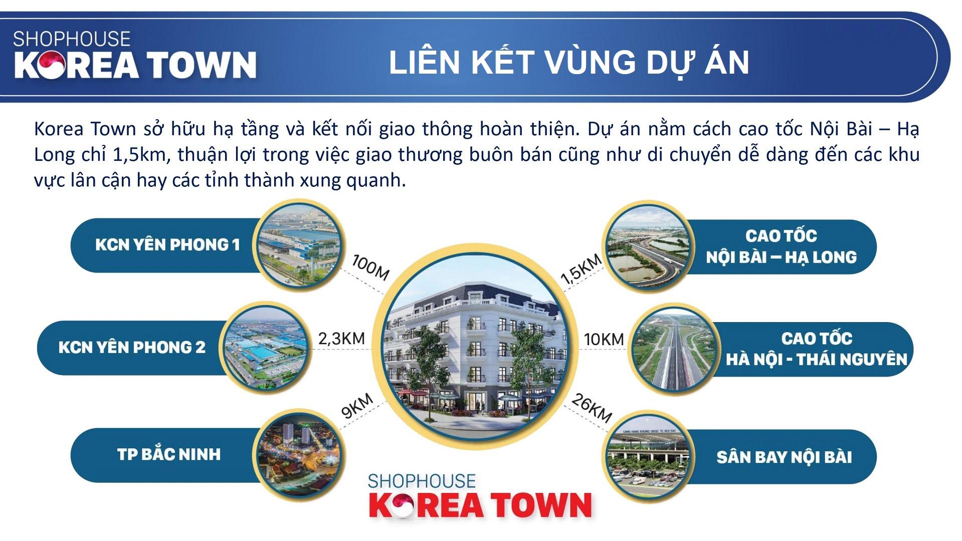liên kết vùng dự án korea town