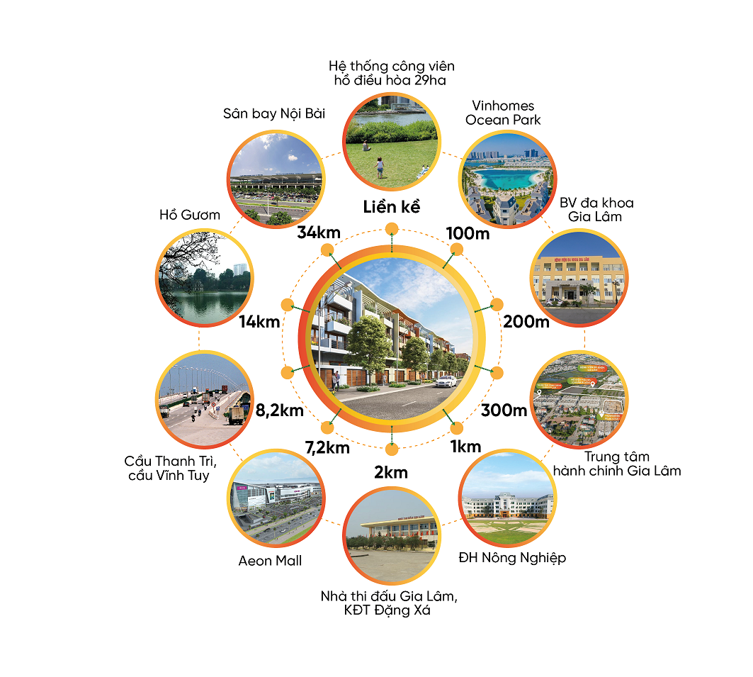 liên kết vùng dự án eurowindow twin parks trâu quỳ gia lâm