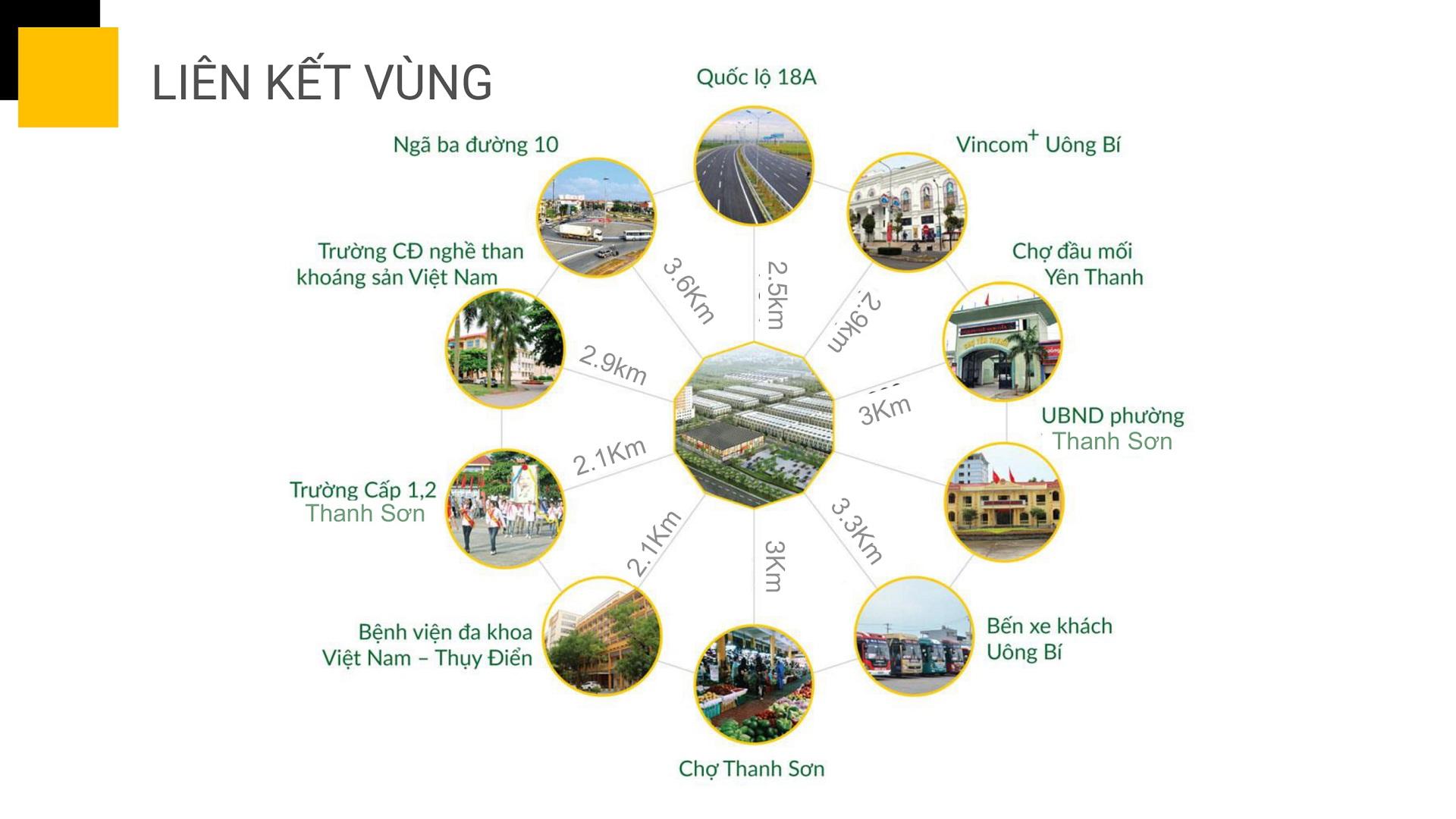liên kết vùng dự án thalia valley uông bí