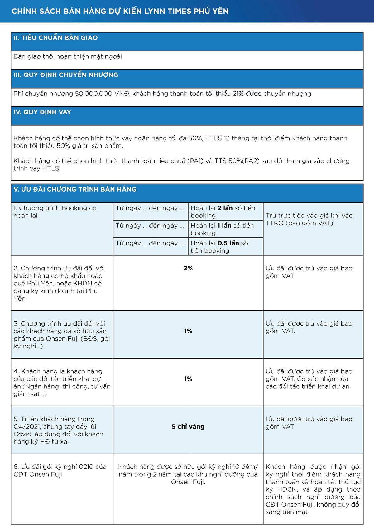 chính sách bán hàng dự án lynn times phú yên