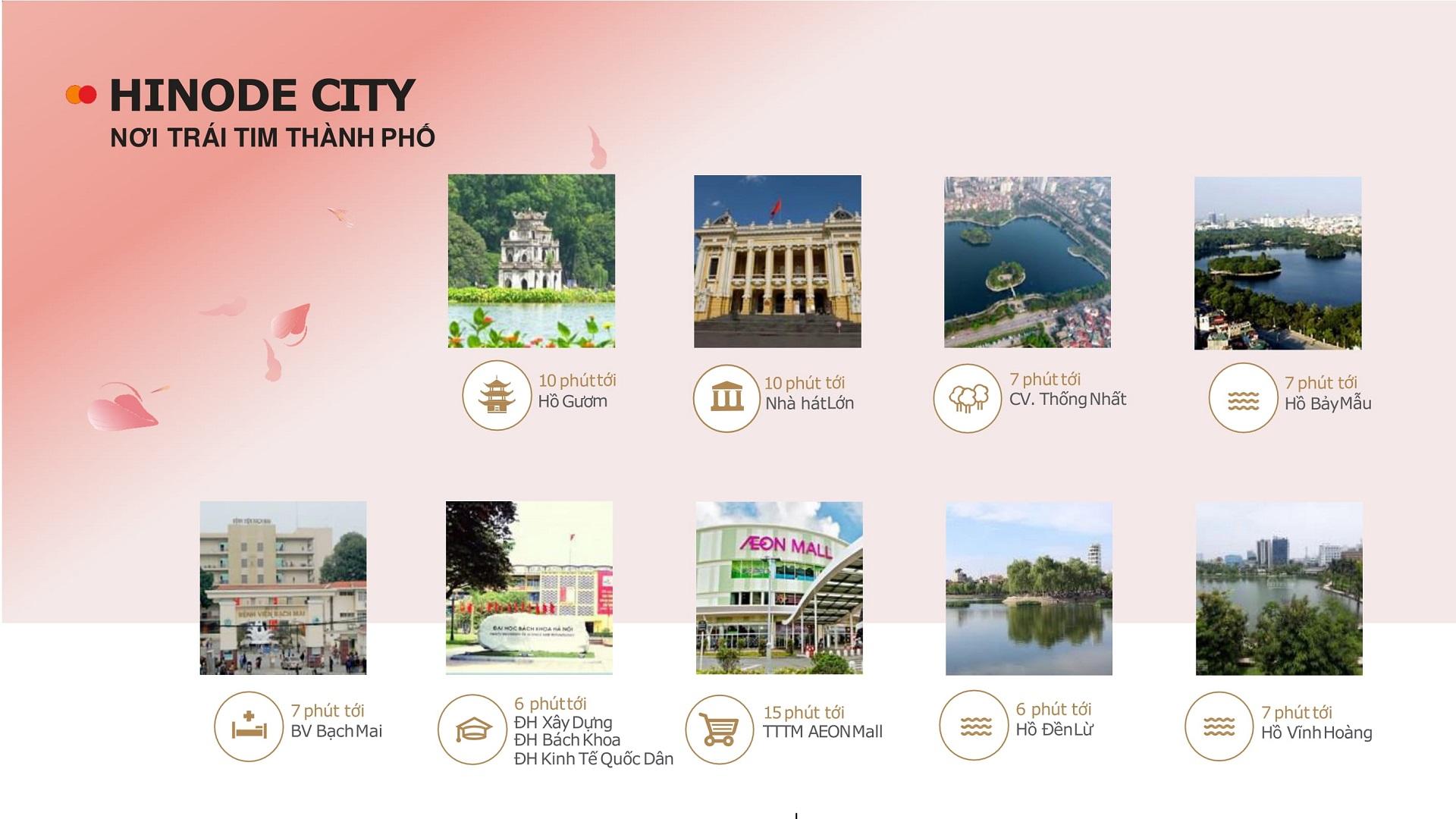 liên kết vùng dự án hinode city 201 minh khai